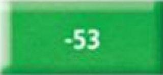 Fimo Soft 56g - 53 zielony